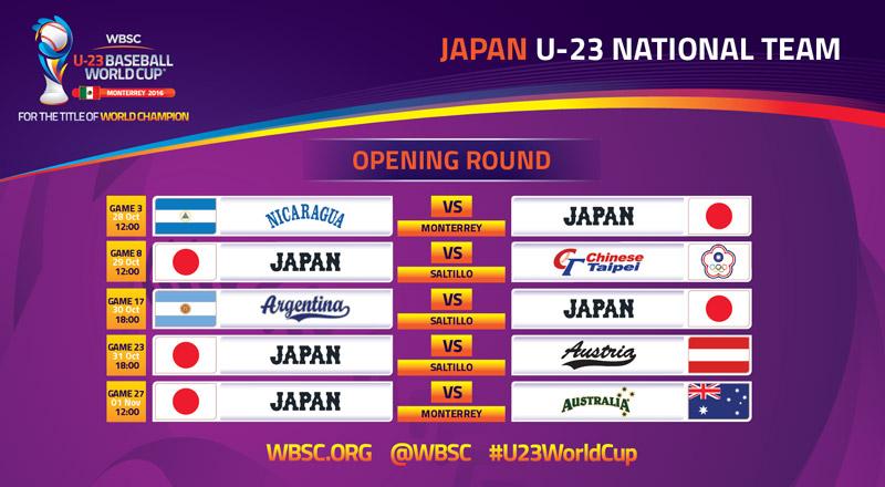 2016 WBSC U-23ワールドカップ 日本代表